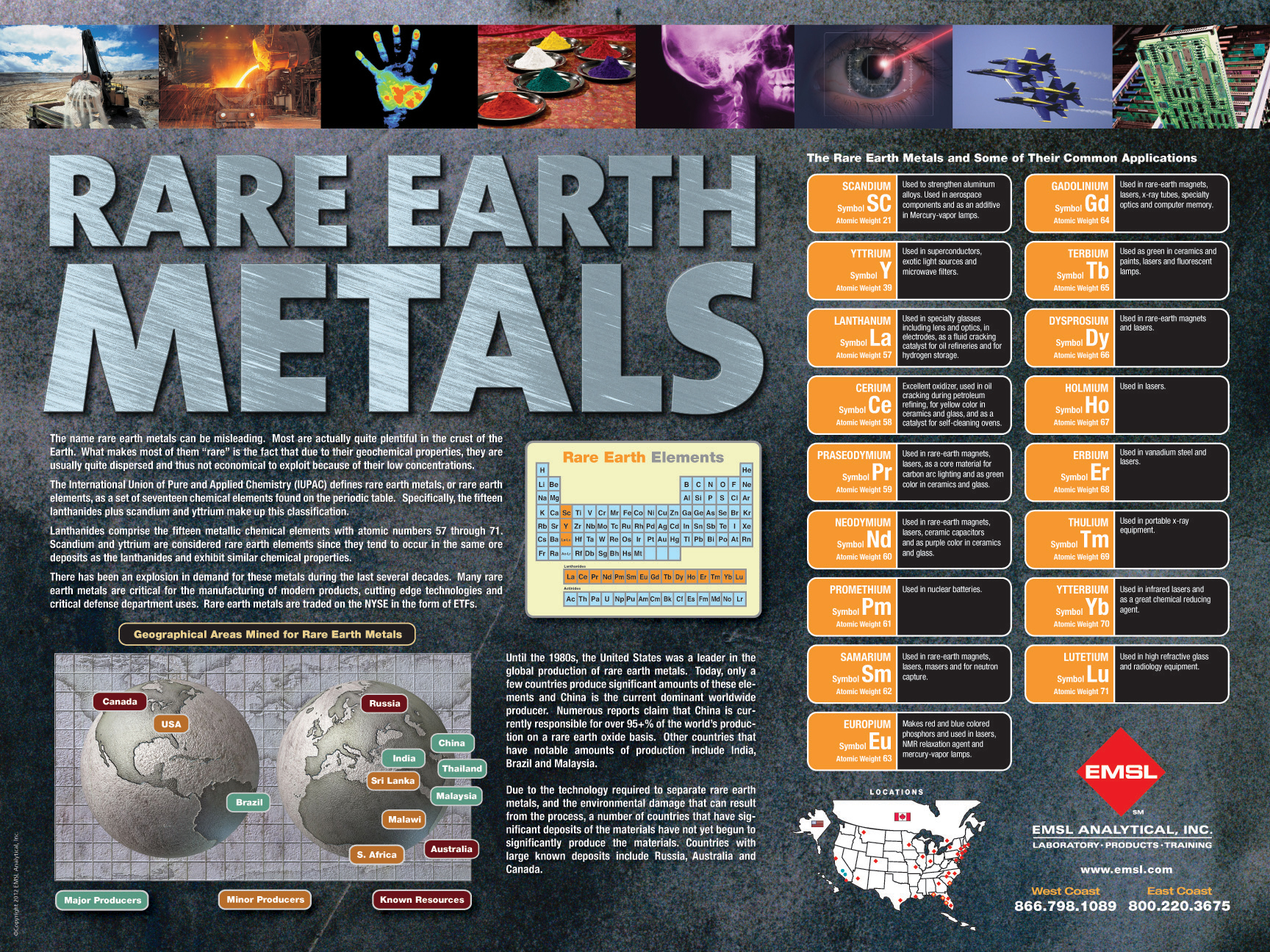 Free rare earth metals poster enter your contact information below gamestrikefo Gallery